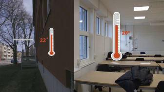 Dynamiska glas innebär energibesparing
