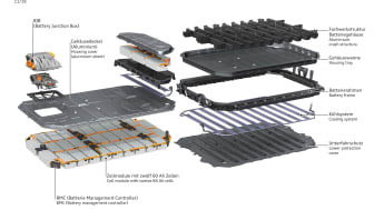 Audi e-tron 55 væskekølet lithium-ion batteri