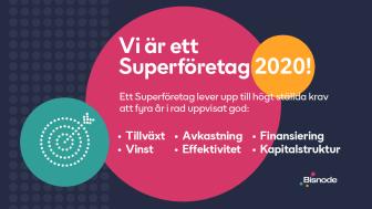 GARO utnämnt till ett av årets Superföretag – igen