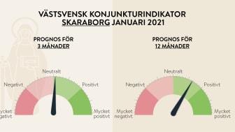 Optimismen ökar i långtidsprognosen