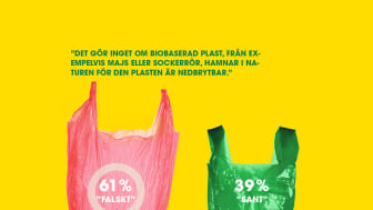 Biobaserad plast