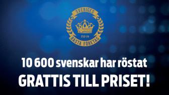 Fritidsresor är Sveriges bästa företag 2016