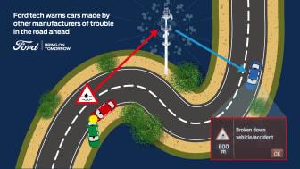 Fords uppkopplade bilar varnar andra bilar om föreliggande faror