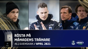Månadens tränare Allsvenskan April 2021