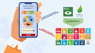Personal carbon allowances would provide individuals with meaningful choices that link their actions with global carbon goals, the researchers say. (Illustration: courtesy of Francesco Fuso Nerini).