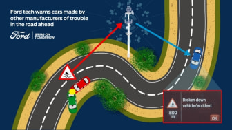 Fordin Paikalliset ilmoitukset -toiminto auttaa nyt myös muilla merkeillä ajavia