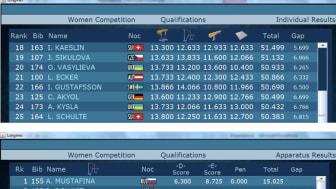Två svenska gymnaster i TRE EM-finaler i Moskva idag!