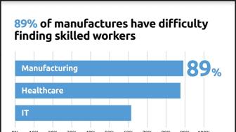 Labor Shortage-Automation_small