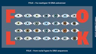 Utstillingen FOLK - fra rasetyper til DNA-sekvenser kan oppleves på Norsk Teknisk Museum fra 21. mars 2018 til august 2019.