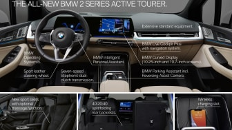 BMW 2-serie Active Tourer - Highlights