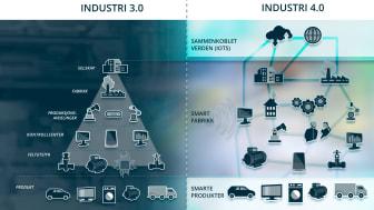 Industri-3.0-vs.-4.0-TRA-00893- Foto_Heidi_Storm_Middleton