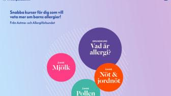 Bild på startsidan för Allergiakademin