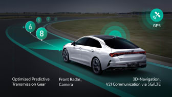 Med integration af ICT- og kunstig intelligens udvikler bilerne sig med hastige skridt fra enkle mobilitetsenheder til smarte mobilitetsløsninger