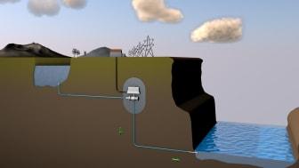 Nu kan övergivna gruvor bli rum för storskalig energilagring