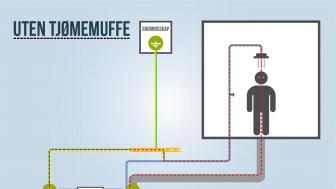 Manglende Tjømemuffe kan i verste fall føre til strømgjennomgang. Ill.: Trainor AS