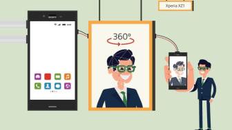 Smartphone innovation: the evolution of Xperia smartphones