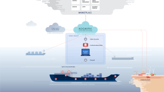Vessel Insight enables customers to cost efficiently capture and aggregate quality data from their assets, and securely transfer them to the cloud