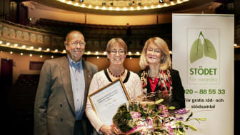 Lungcancerförbundet Stödets stipendium 2010 tilldelas Lars Ek, Ing-Marie Nilsson och Ronny Öhman i Lungcancerteamet vid Lung- och Allergikliniken i Lund