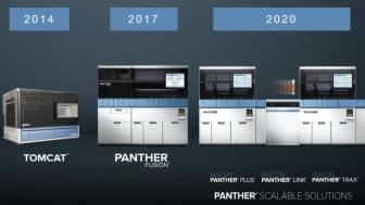 Hologic lancerer Panther Scalable Solutions – et nyt niveau af fleksibilitet og effektivitet i laboratoriet