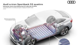 Audi e-tron - køling af lithium-ion batteri