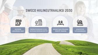 Sweco Finland on asettanut tavoitteeksi olla hiilineutraali vuoteen 2030 mennessä.