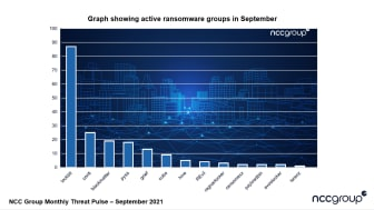 NCC Group Threat Pulse Report - September 2021_Active ransomware groups