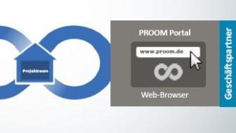 Datenaustausch im Maschinenbau mit Lösung PROOM von PROCAD