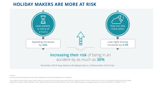 Holiday-makers are more at risk - (Infographic)