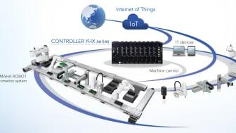 """Advanced Robotics Automation Platform"" Integrated Control Robot System Conceptual Diagram"