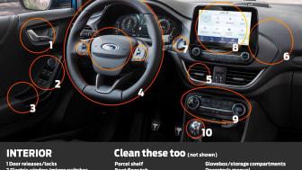 Sådan holder du din bil ren og bakteriefri