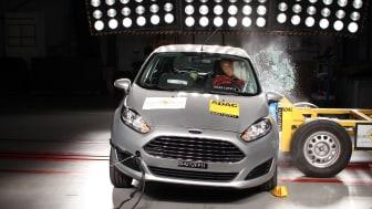 Ford har nu sex olika Euro NCAP Advanced Rewards – vilket är bäst i branschen – och får fem stjärnor för nya Kuga och nya Fiesta
