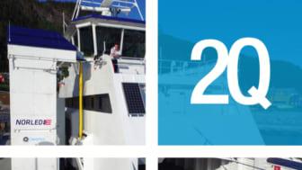 Cavotec SA - 2Q16 Report