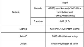 Spec - A22 5G