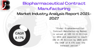 Biopharmaceutical Contract Manufacturing Market