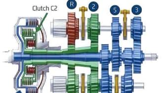 Hyundai DCT automatisk girkasse