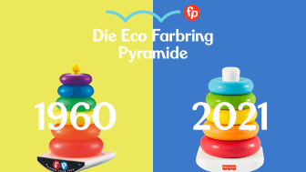 Fisher-Price Farbringpyramide