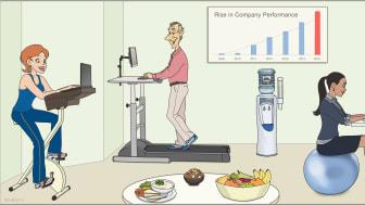 Hälsa på arbetsplatsen