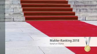 Makler-Ranking 2018: immobilienmanager bringt wieder Transparenz in die Vermittlerwelt. Wie erfolgreich waren Wohn- und Gewerbemakler im vergangenen Jahr und welche Geschäftsbereiche tun sich besonders hervor? Foto: immobilienmanager