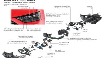 HD matrix LED headlight with Audi laser light