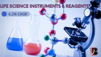 Life Science Instruments & Reagents Market
