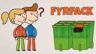 På fyrfack-kristianstad.se finns allt du behöver veta om Fyrfack i Kristianstad.