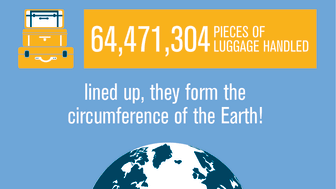 CAG Infographic - Luggage