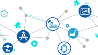 Industrins digitalisering
