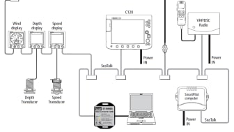 Integrating a PC with the Digital Yacht SeaTalk gateway