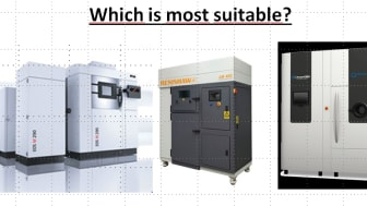 Which AM Printer is the most suitable one?