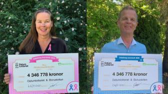 Marit Jenset, Bröstcancerförbundets generalsekreterare och Göran Hellberg, generalsekreterare på Prostatacancerförbundet