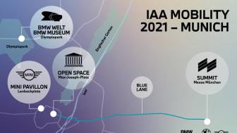 BMW og MINI på IAA Mobility 2021 i München