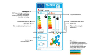 Energidekal