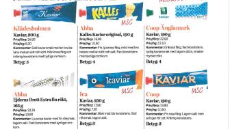 Klädesholmen Kaviar Bäst i Test