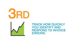 RIABU Academy Episode #7: Identify common errors: